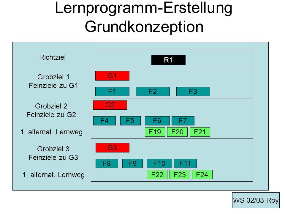 Lernprogramm-Erstellung Grundkonzeption