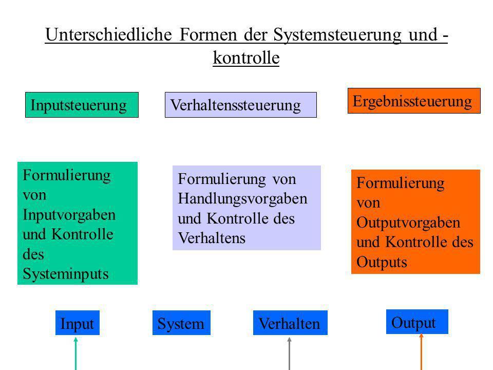 Unterschiedliche Formen der Systemsteuerung und -kontrolle