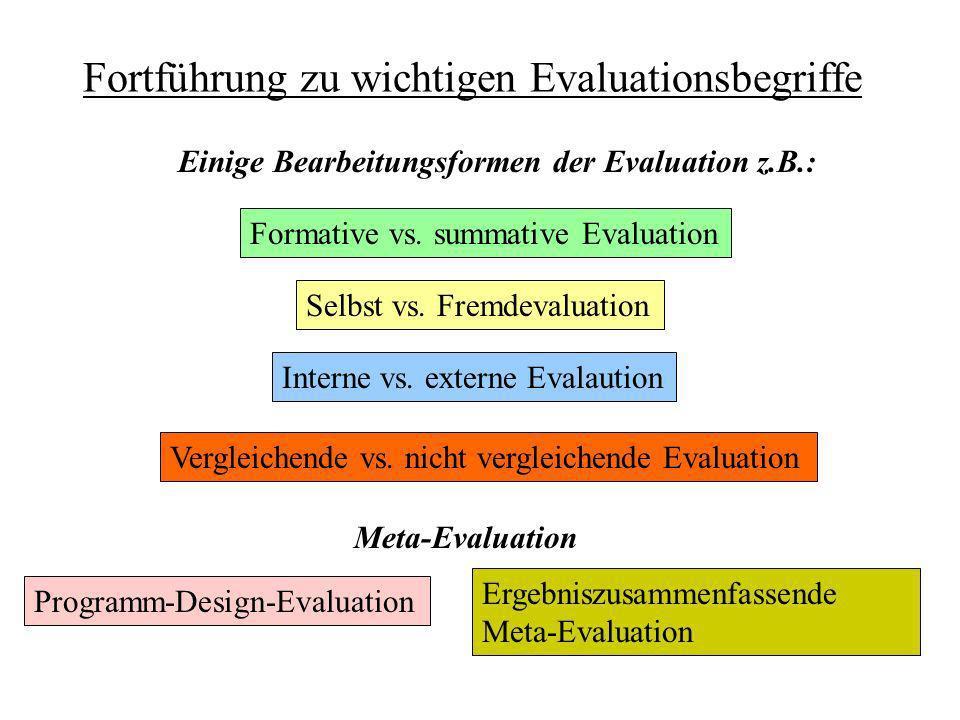 Fortführung zu wichtigen Evaluationsbegriffe