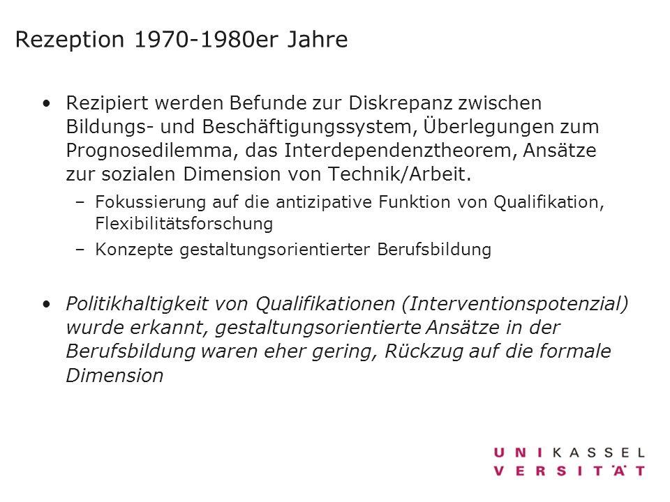 Rezeption 1970-1980er Jahre