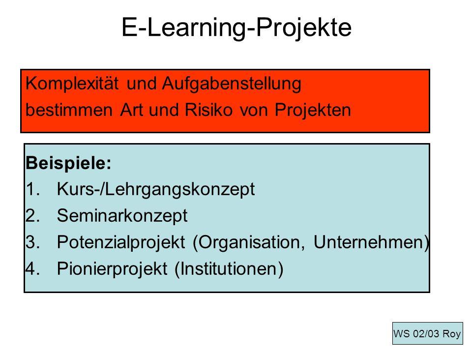 E-Learning-Projekte Komplexität und Aufgabenstellung