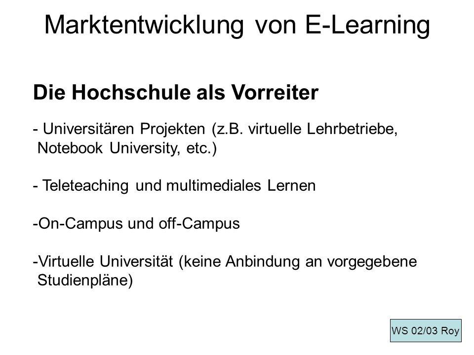 Marktentwicklung von E-Learning