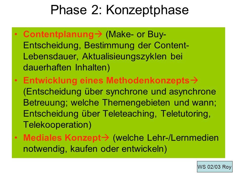 Phase 2: Konzeptphase Contentplanung (Make- or Buy-Entscheidung, Bestimmung der Content-Lebensdauer, Aktualisieungszyklen bei dauerhaften Inhalten)