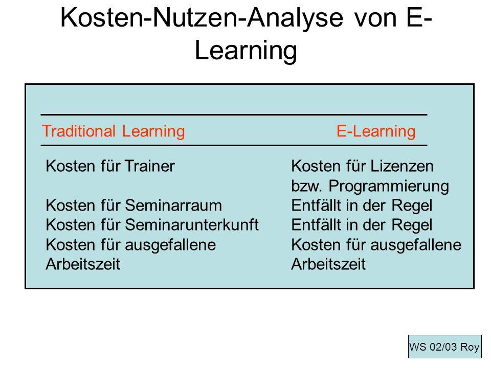 Kosten-Nutzen-Analyse von E-Learning
