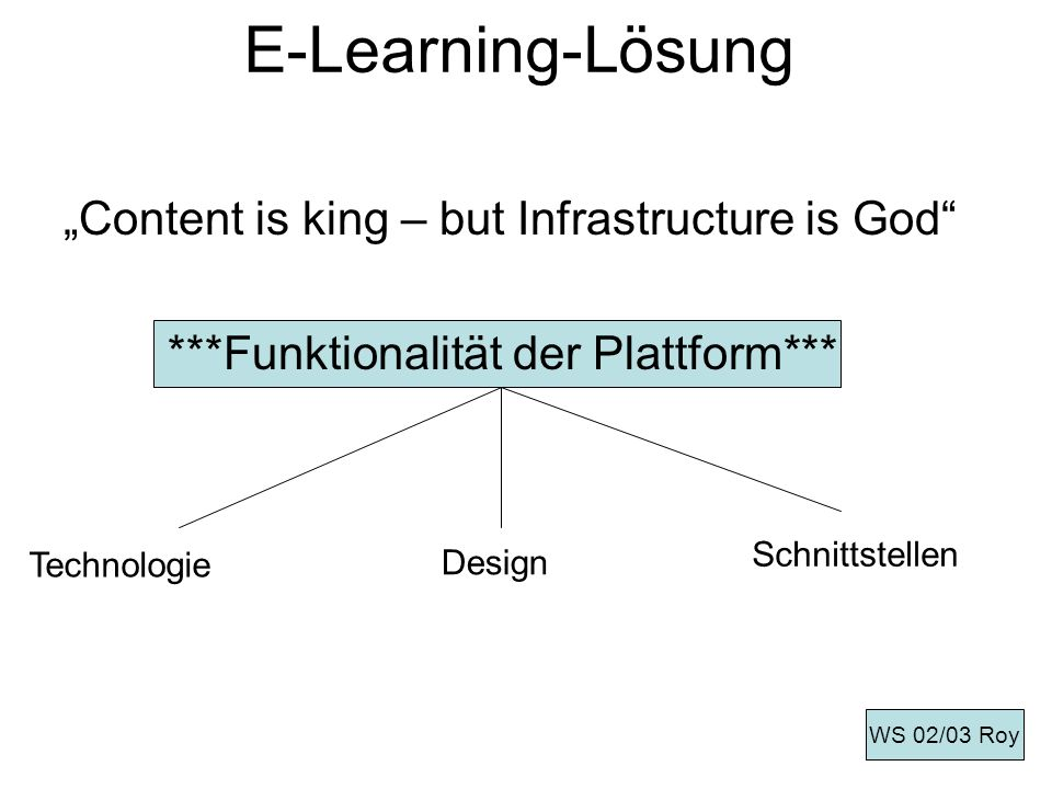"E-Learning-Lösung ""Content is king – but Infrastructure is God"
