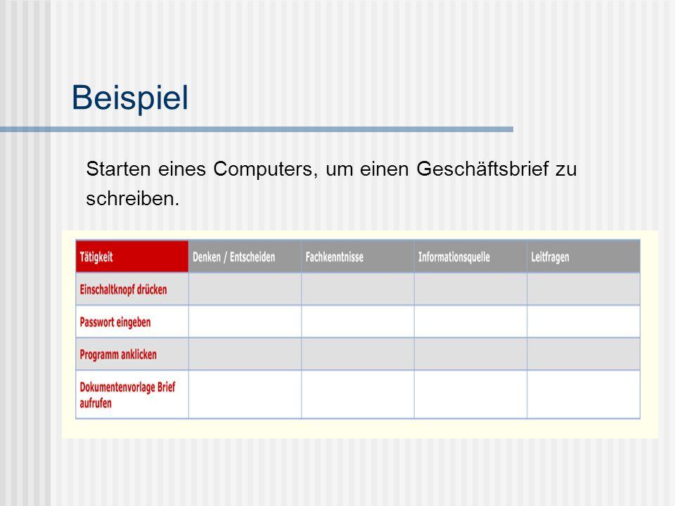 Beispiel Starten eines Computers, um einen Geschäftsbrief zu