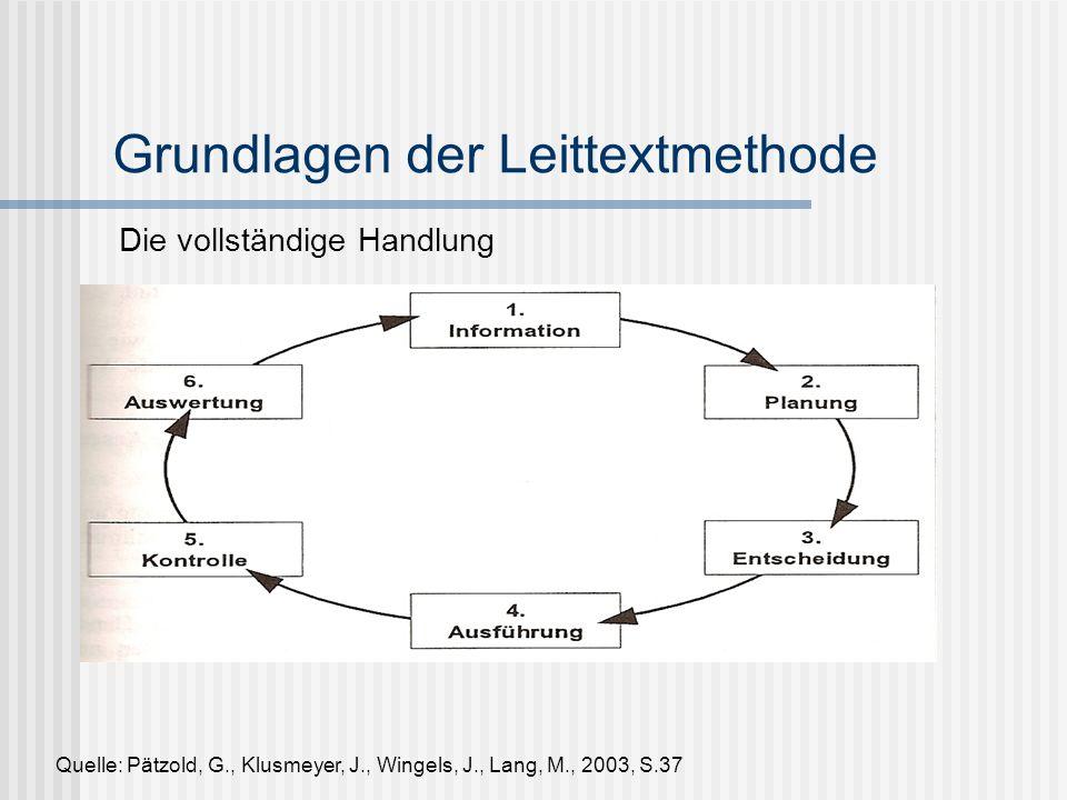 Grundlagen der Leittextmethode
