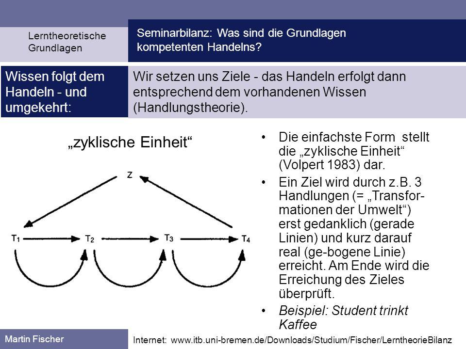 """""""zyklische Einheit Wissen folgt dem Handeln - und umgekehrt:"""