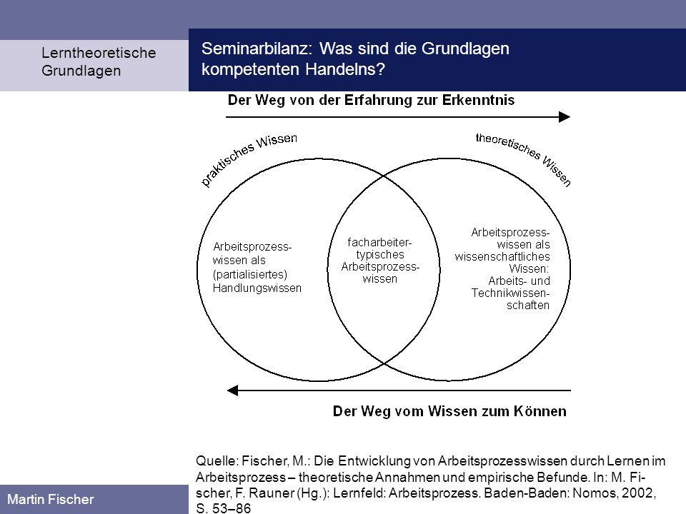 Seminarbilanz: Was sind die Grundlagen kompetenten Handelns