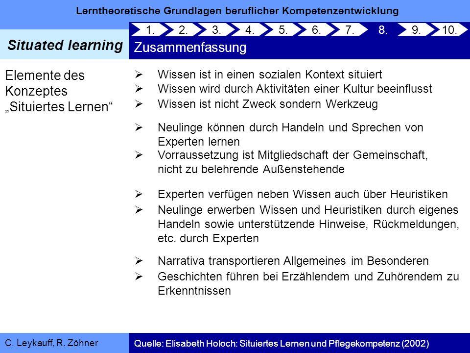 "Elemente des Konzeptes ""Situiertes Lernen"