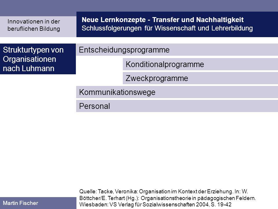 Strukturtypen von Organisationen nach Luhmann Entscheidungsprogramme