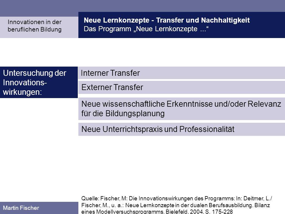 Untersuchung der Innovations-wirkungen: Interner Transfer
