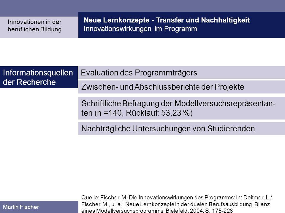 Informationsquellen der Recherche Evaluation des Programmträgers