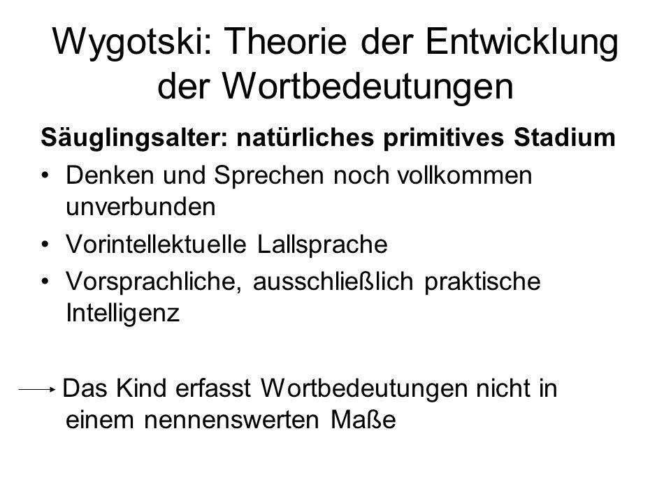 Wygotski: Theorie der Entwicklung der Wortbedeutungen