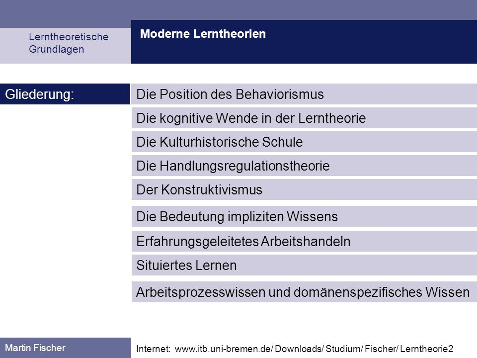Die Position des Behaviorismus