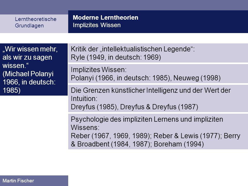 Implizites Wissen: Polanyi (1966, in deutsch: 1985), Neuweg (1998)