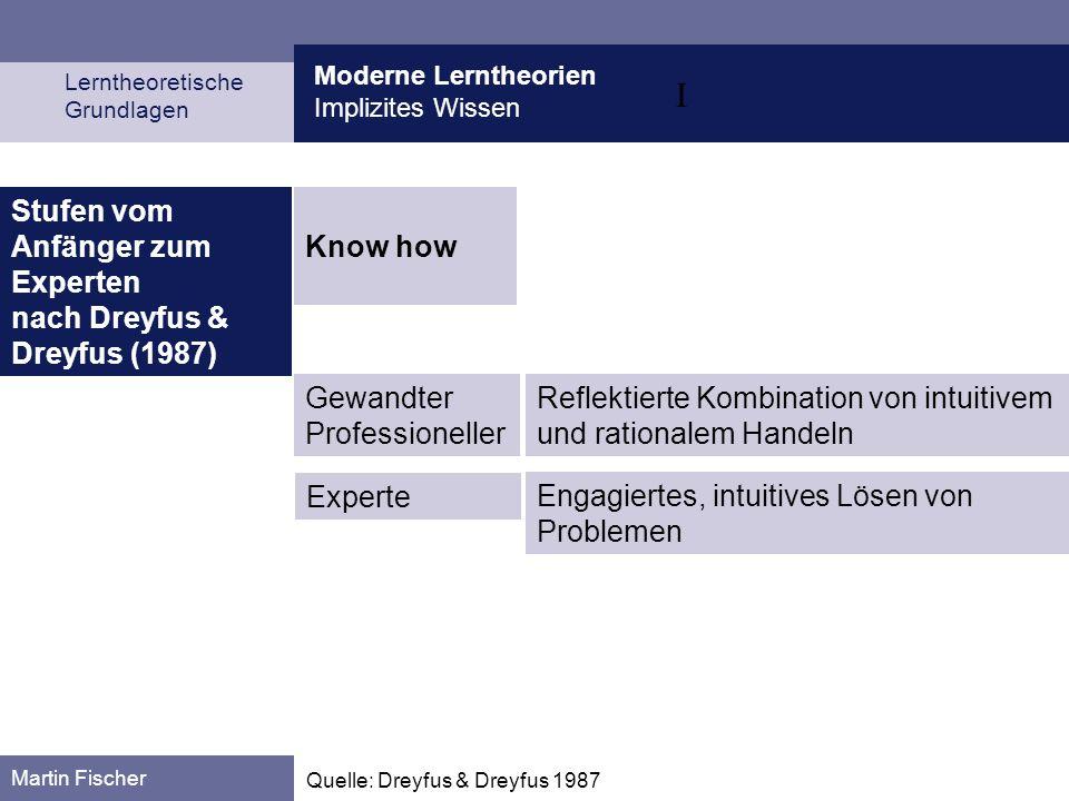 I Stufen vom Anfänger zum Experten nach Dreyfus & Dreyfus (1987)