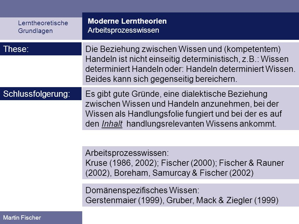 Moderne Lerntheorien Arbeitsprozesswissen. Lerntheoretische. Grundlagen. These: