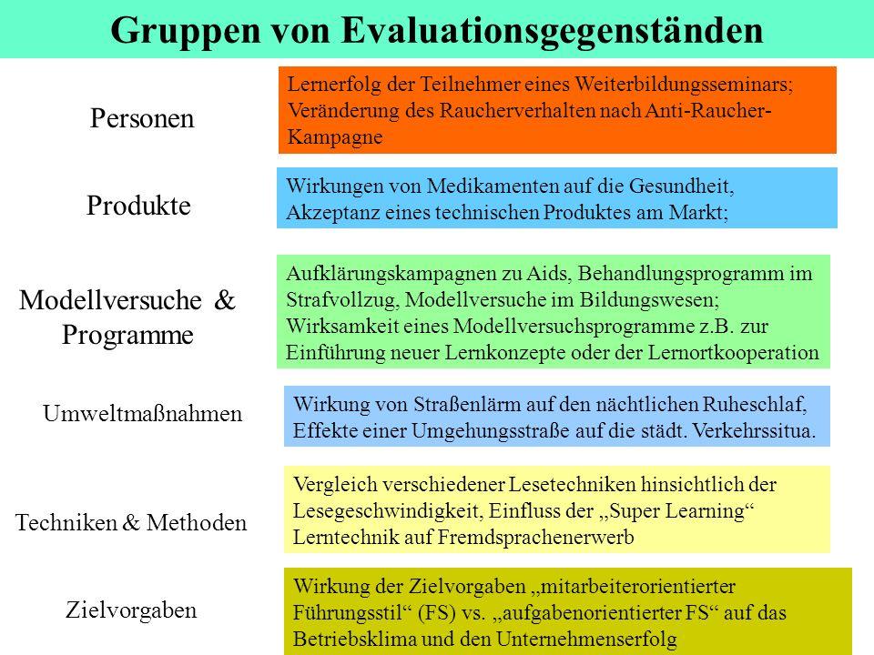 Gruppen von Evaluationsgegenständen