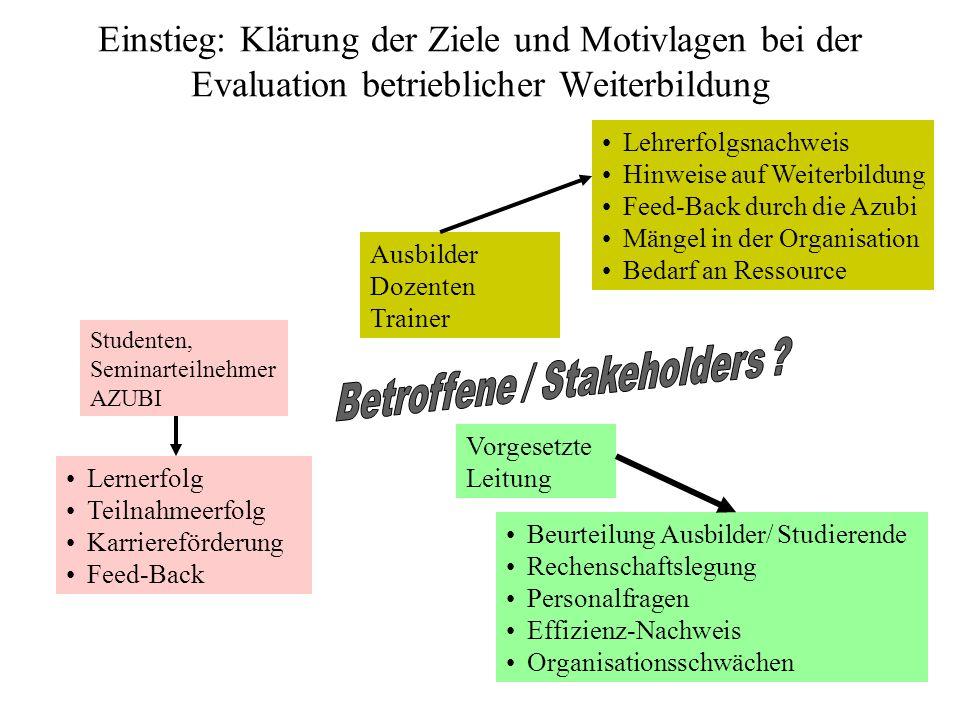 Betroffene / Stakeholders