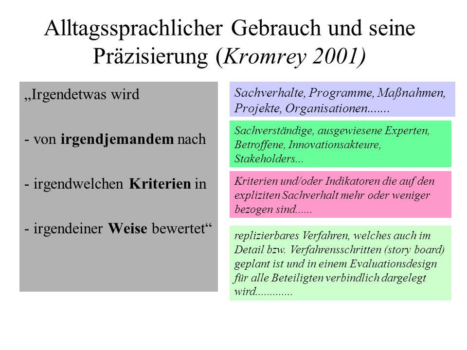 Alltagssprachlicher Gebrauch und seine Präzisierung (Kromrey 2001)