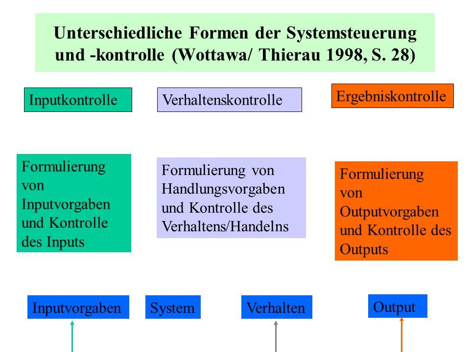 Unterschiedliche Formen der Systemsteuerung und -kontrolle (Wottawa/ Thierau 1998, S. 28)