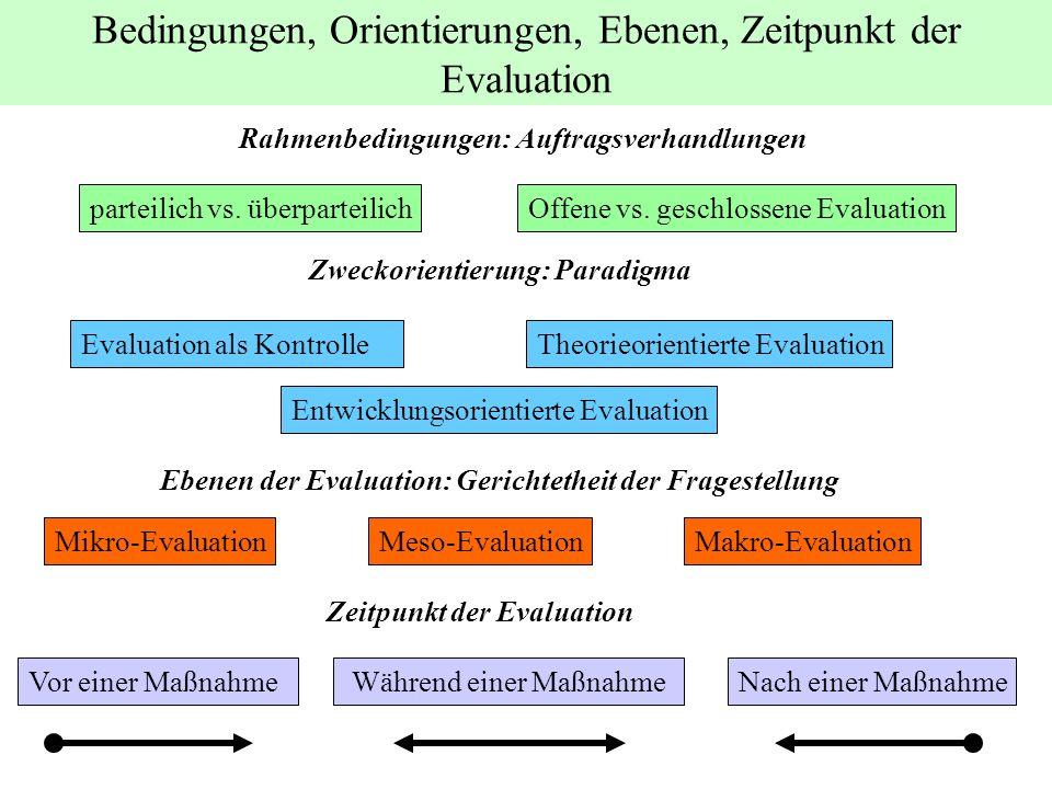 Bedingungen, Orientierungen, Ebenen, Zeitpunkt der Evaluation