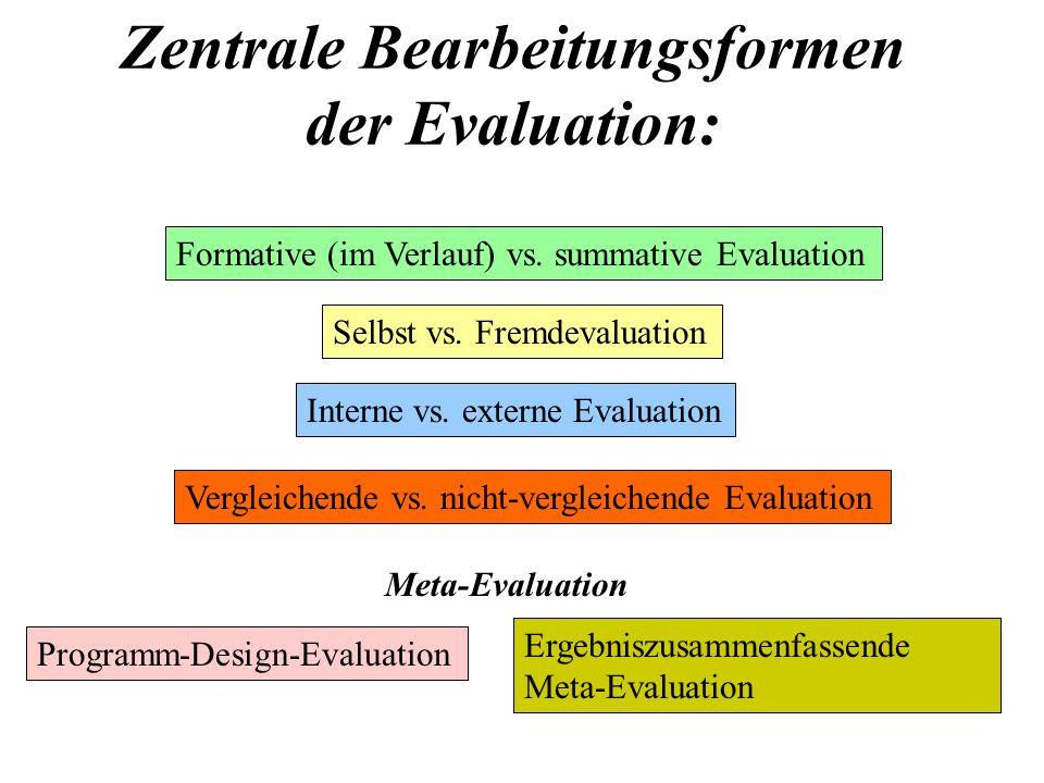 Zentrale Bearbeitungsformen der Evaluation: