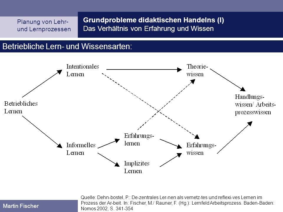 Betriebliche Lern- und Wissensarten: