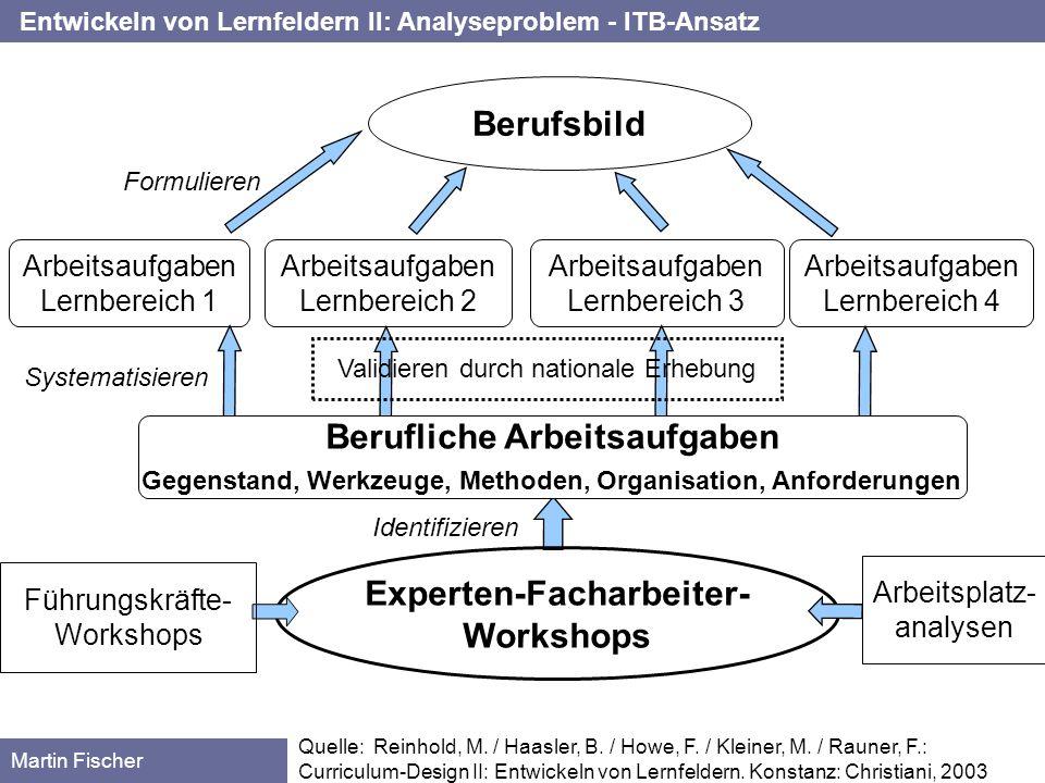 Experten-Facharbeiter- Workshops