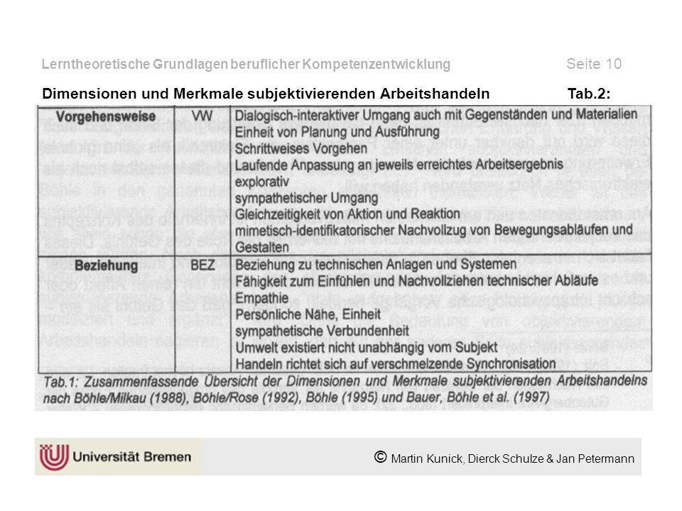 Lerntheoretische Grundlagen beruflicher Kompetenzentwicklung Seite 10