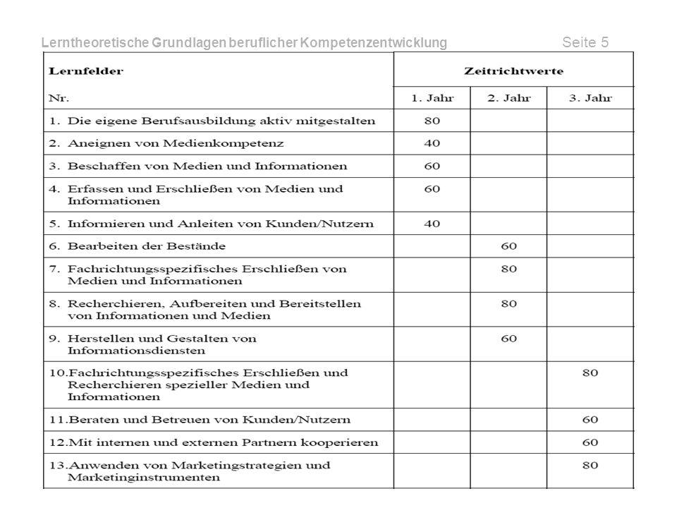 Lerntheoretische Grundlagen beruflicher Kompetenzentwicklung Seite 5