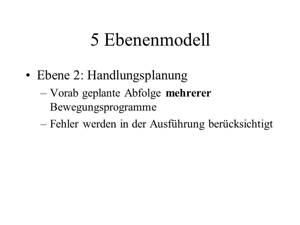 5 Ebenenmodell Ebene 2: Handlungsplanung