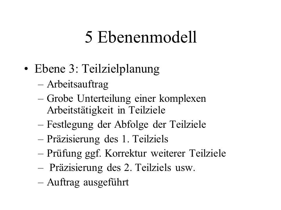 5 Ebenenmodell Ebene 3: Teilzielplanung Arbeitsauftrag