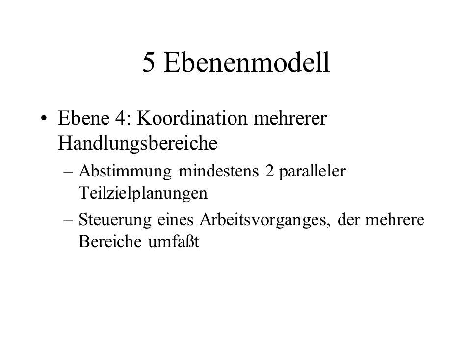 5 Ebenenmodell Ebene 4: Koordination mehrerer Handlungsbereiche
