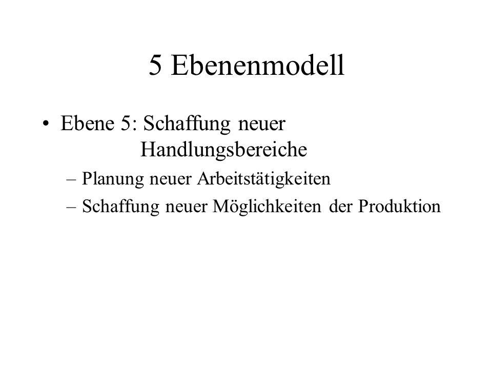 5 Ebenenmodell Ebene 5: Schaffung neuer Handlungsbereiche