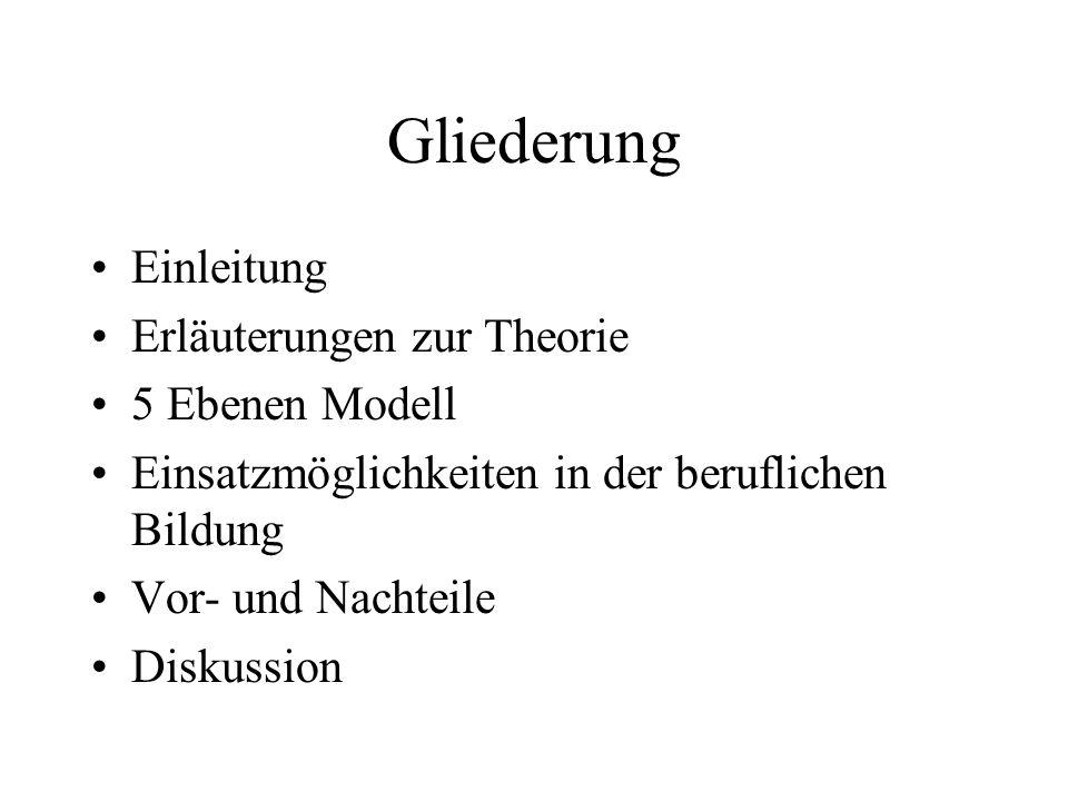 Gliederung Einleitung Erläuterungen zur Theorie 5 Ebenen Modell