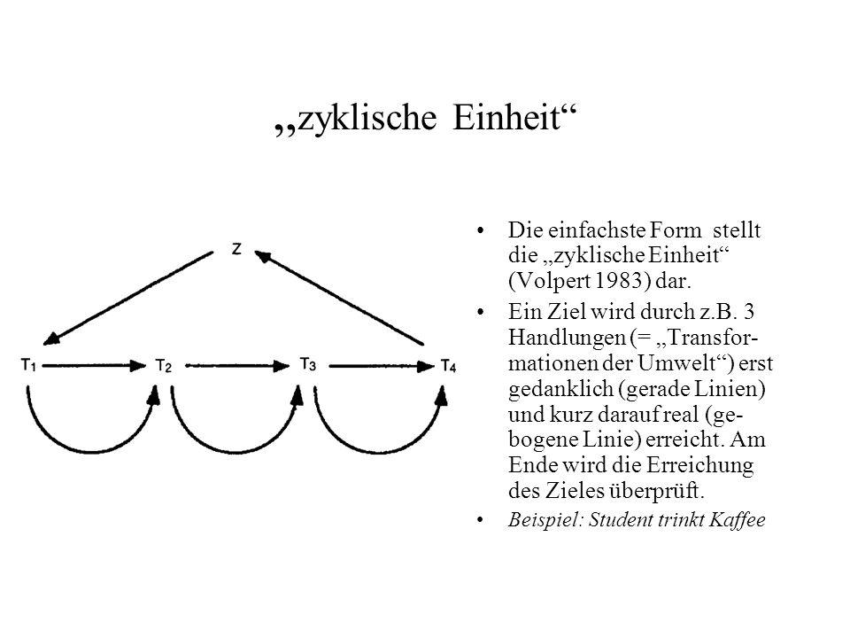 """""""zyklische Einheit Die einfachste Form stellt die """"zyklische Einheit (Volpert 1983) dar."""