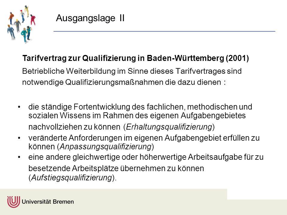 Ausgangslage IITarifvertrag zur Qualifizierung in Baden-Württemberg (2001)
