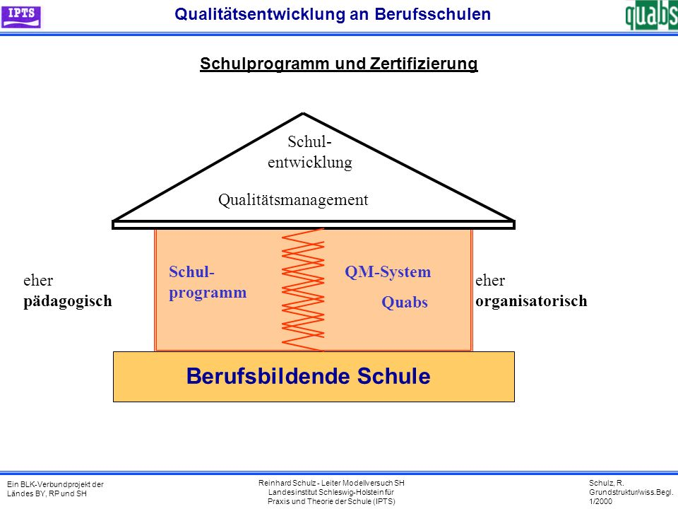 Schulprogramm und Zertifizierung