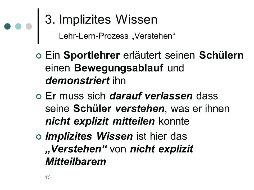 """3. Implizites Wissen Lehr-Lern-Prozess """"Verstehen"""