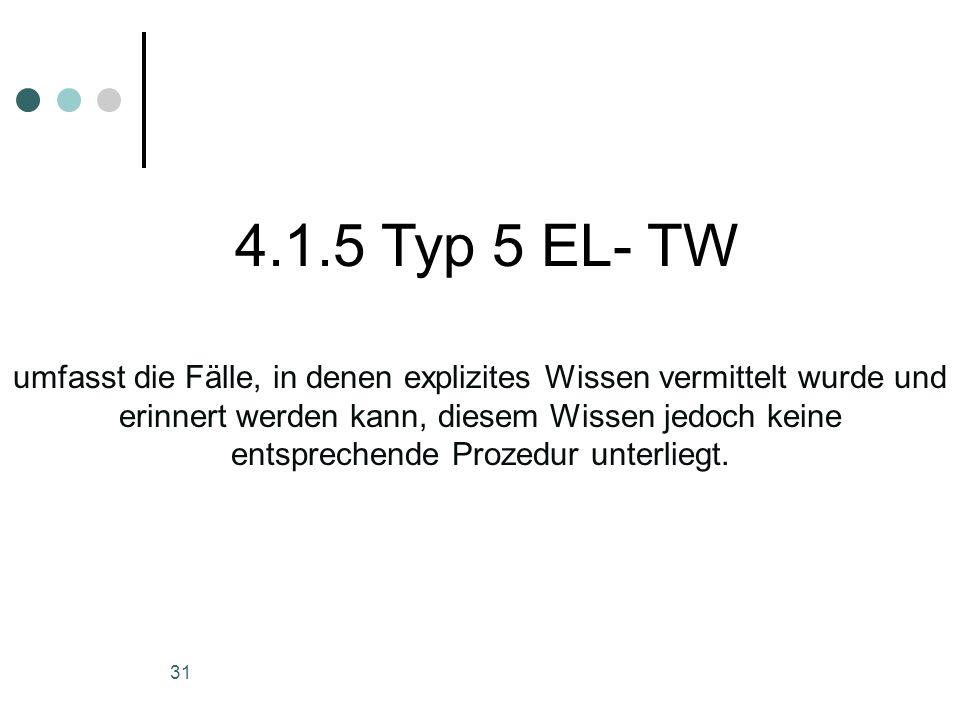 4.1.5 Typ 5 EL- TW