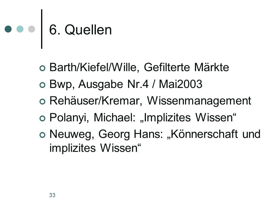 6. Quellen Barth/Kiefel/Wille, Gefilterte Märkte