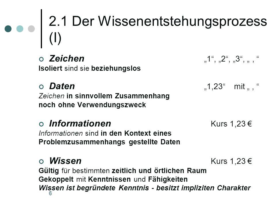 2.1 Der Wissenentstehungsprozess (I)