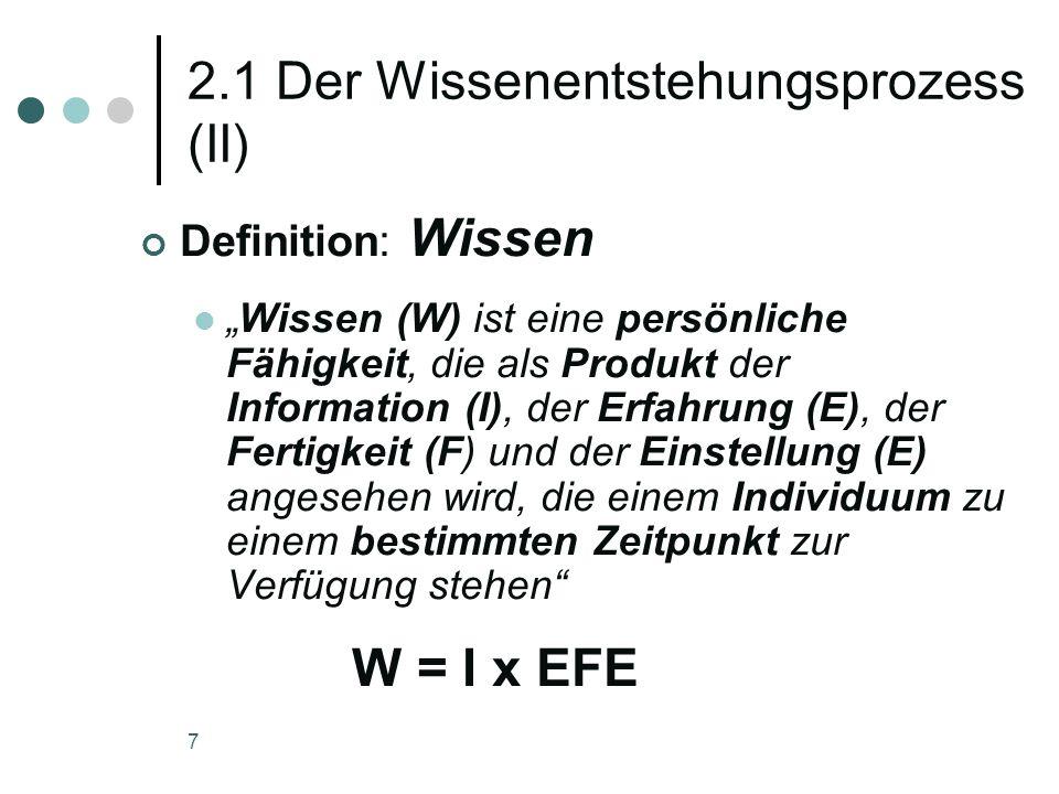 2.1 Der Wissenentstehungsprozess (II)