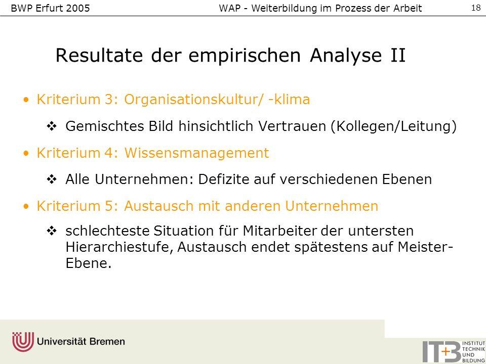 Resultate der empirischen Analyse II