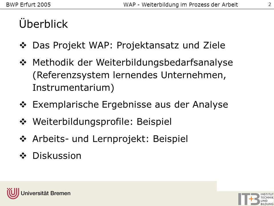 Überblick Das Projekt WAP: Projektansatz und Ziele