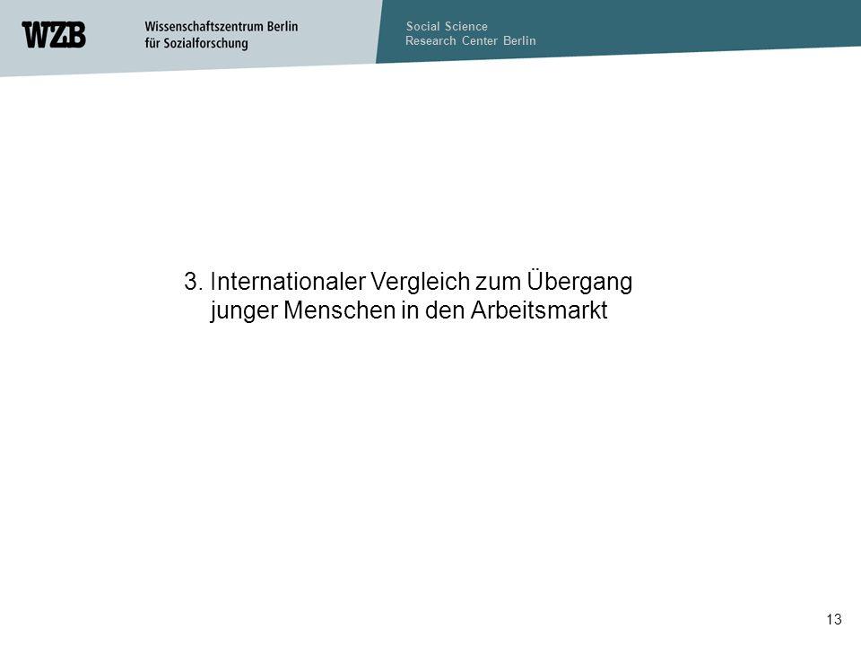 3. Internationaler Vergleich zum Übergang