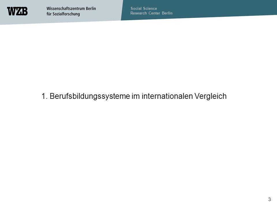 1. Berufsbildungssysteme im internationalen Vergleich