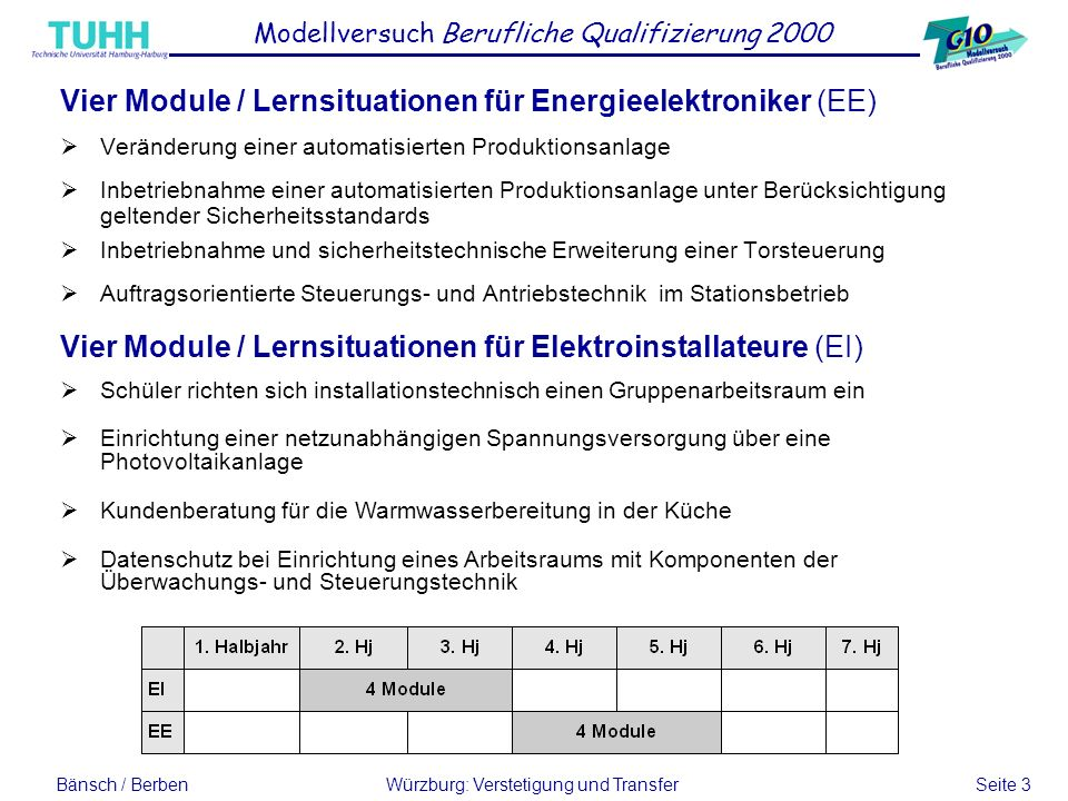 Vier Module / Lernsituationen für Energieelektroniker (EE)